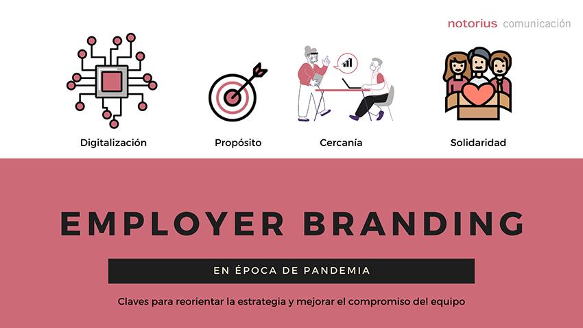 Estrategia de employer branding en época de coronavirus